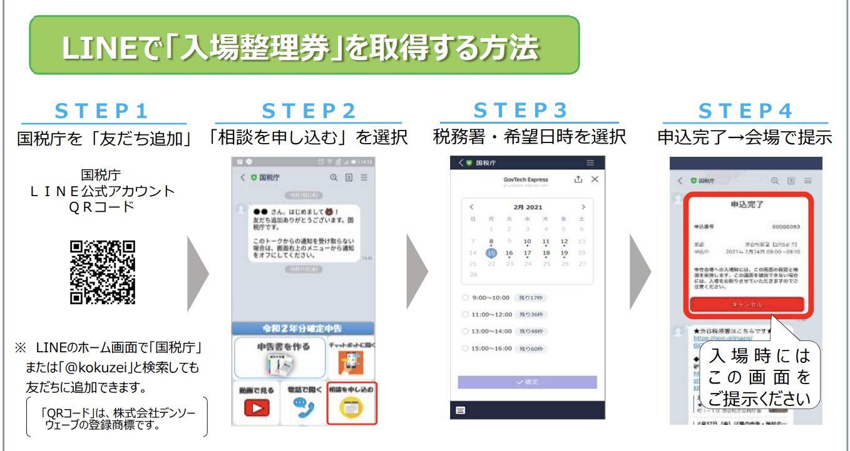 国税庁LINE登録方法
